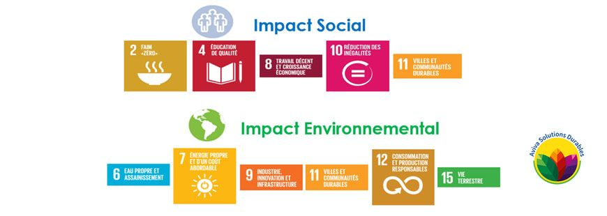 aviva-objectifs--développement-durable