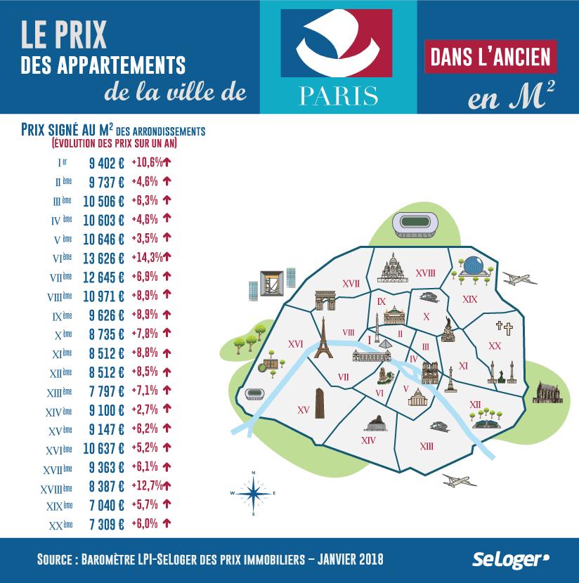 carte-seloger-prix-paris