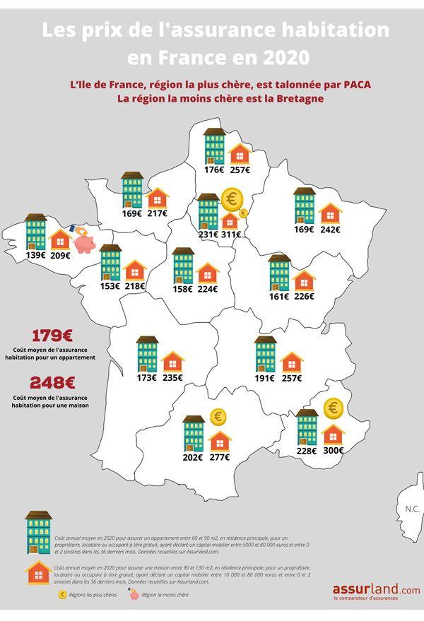 Prix-assurance-habitation-france-2020
