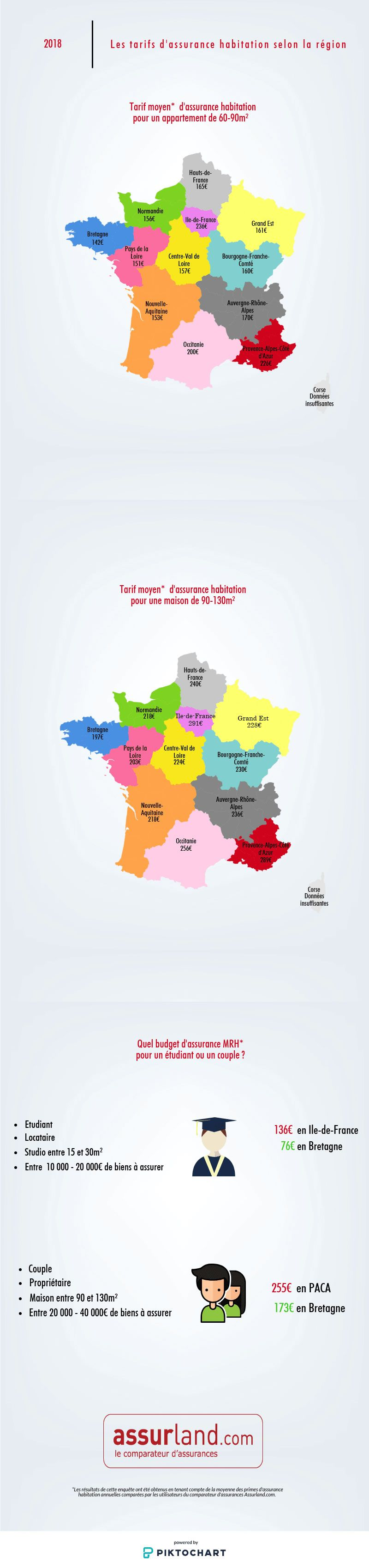 infographie-assurance-habitation-région-2018-LD