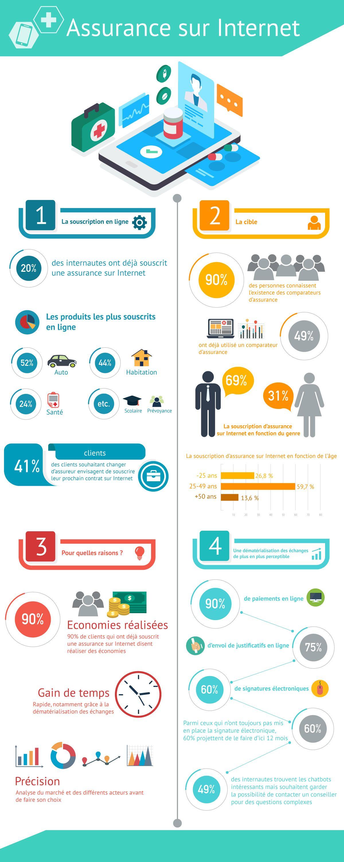 infographie-banquesenligne
