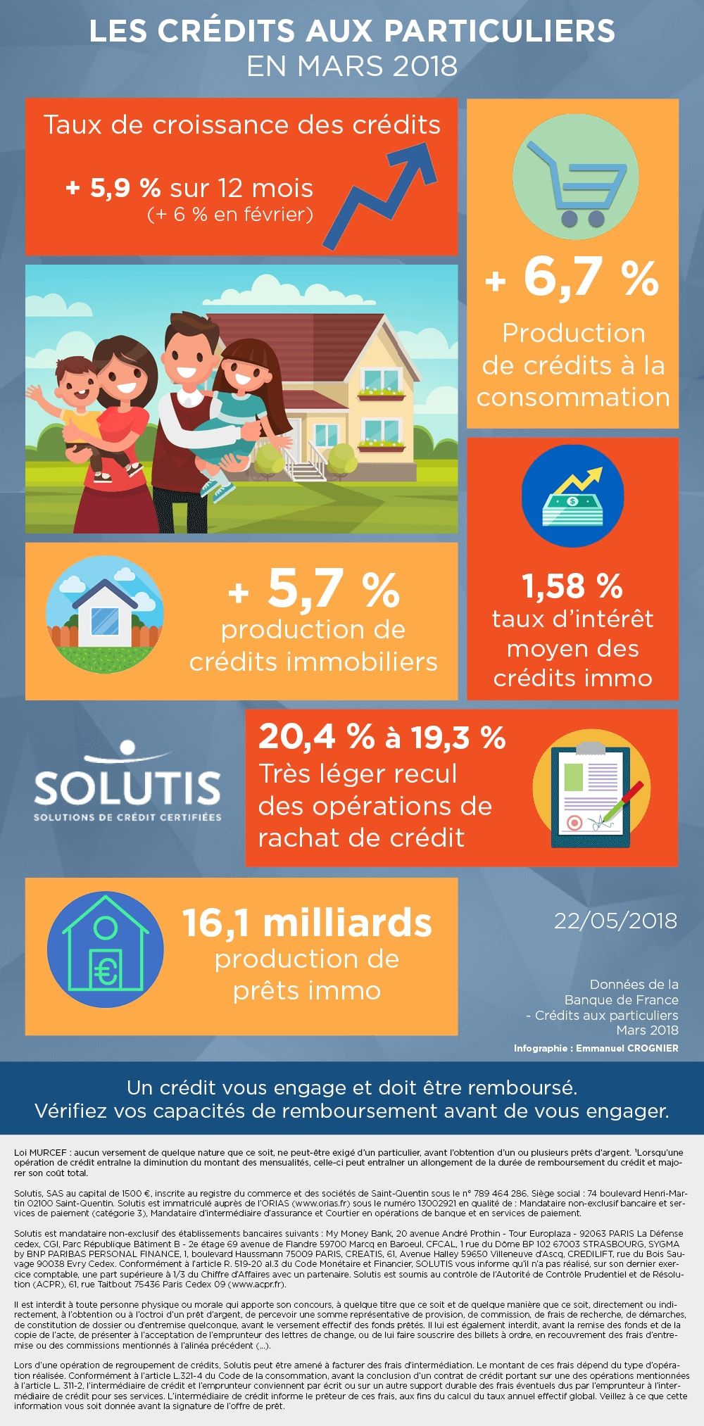 infographie-credit-solutis