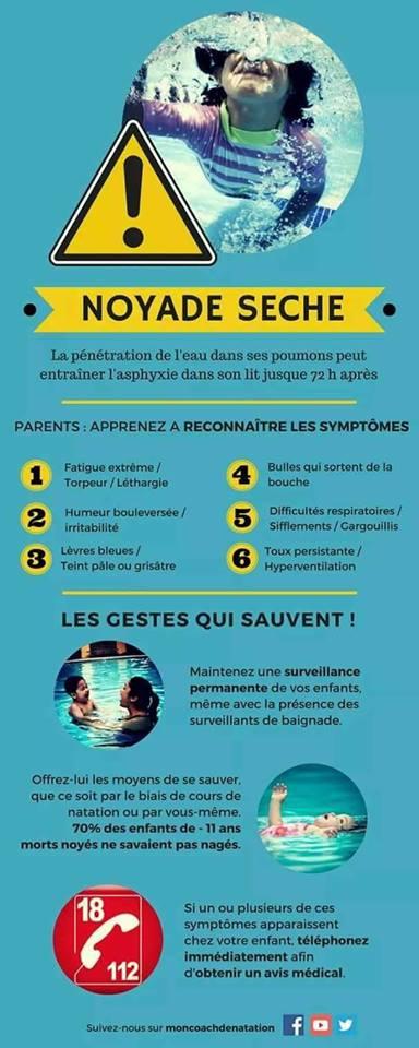 infographie-noyade-seche