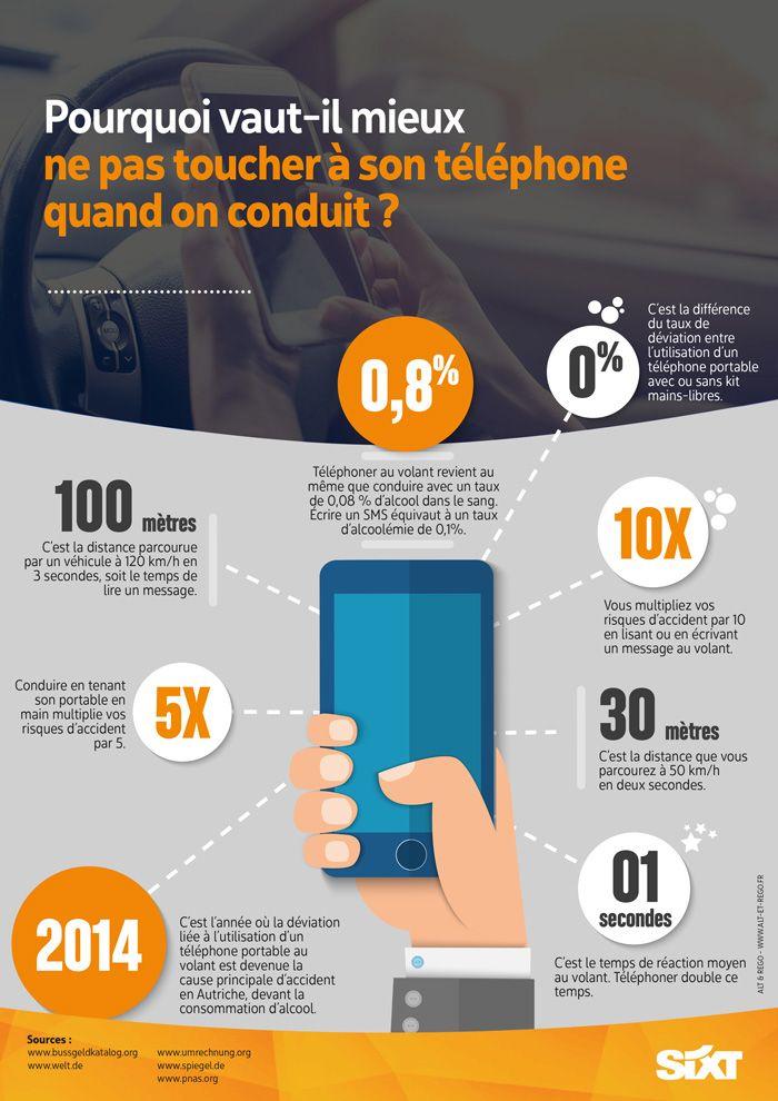 infographie-sixt-telephone-volant