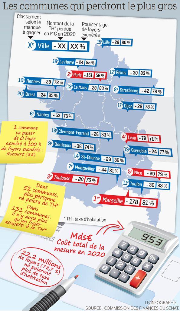 infographie-taxe-habitation-leparisien