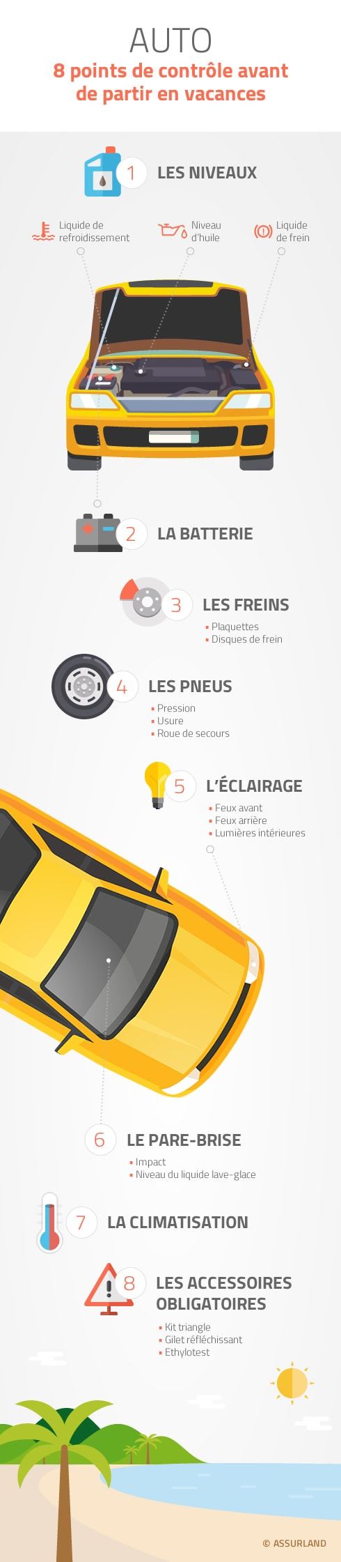 infographie-verifications-automobile
