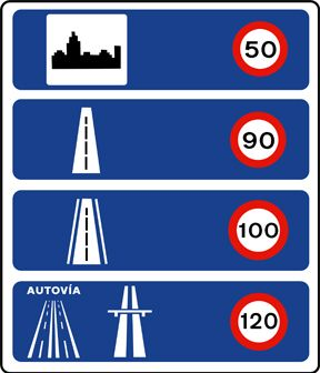 limitation-vitesse-espagne